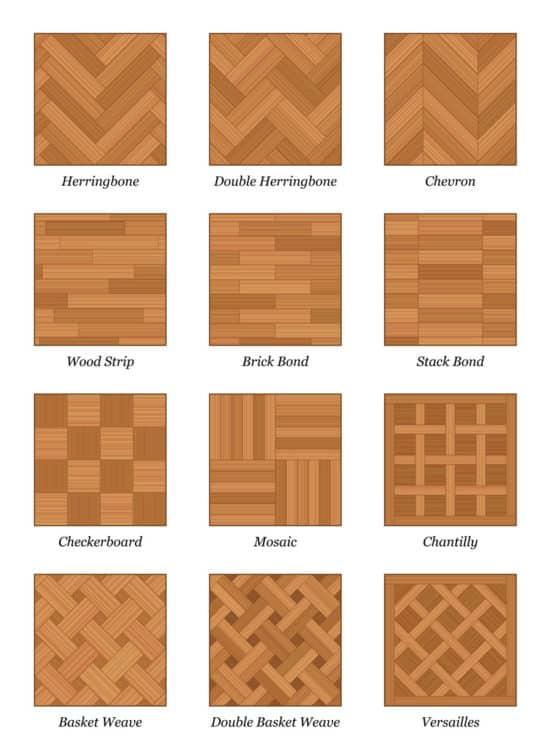 Parquetry Patterns
